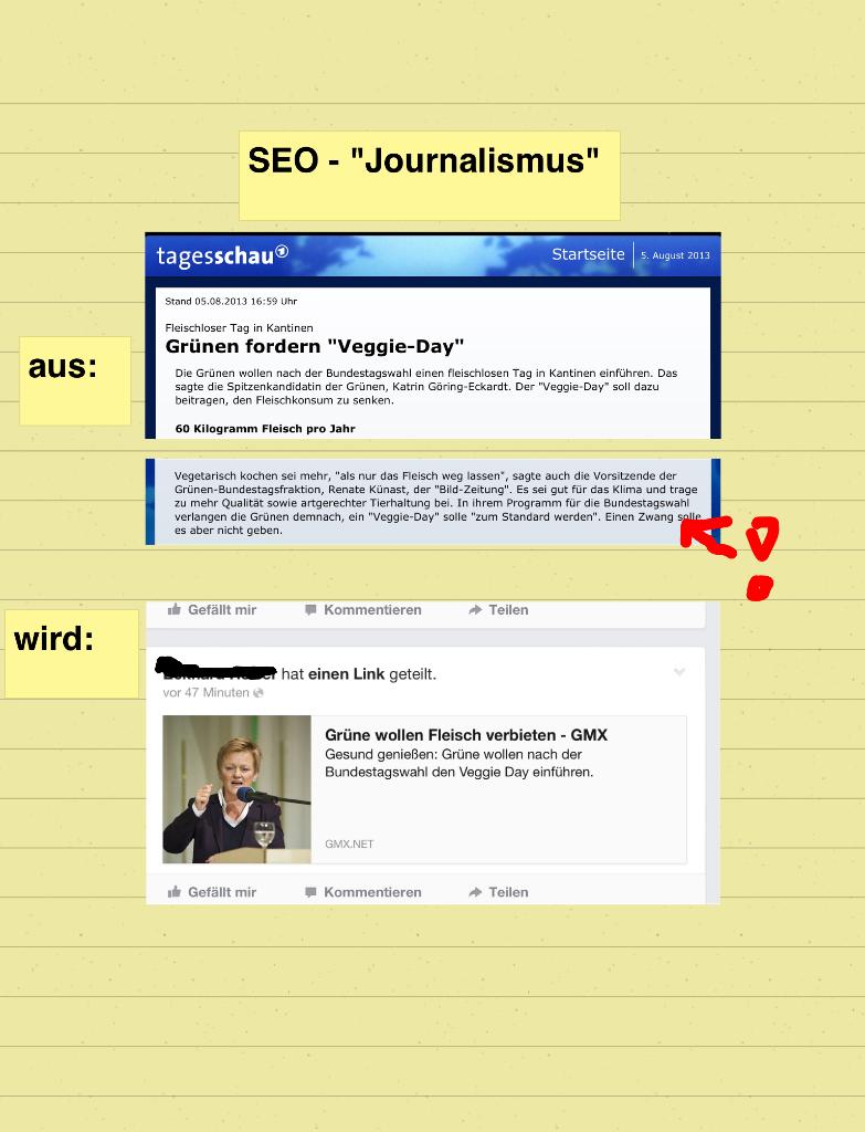Ein Beispiel dafür, wie SEO optimierte Überschriften die Glaubwürdigkeit des Jorunalismus vernichten.