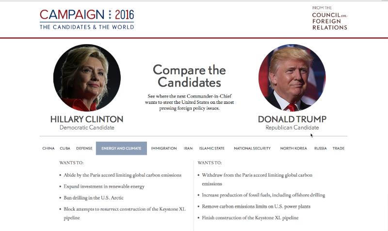 ONA16_Compare_Candidates